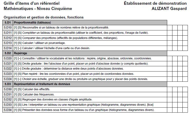 Sacoche grille d 39 items d 39 un r f rentiel - Grille d evaluation des competences infirmieres ...